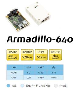 Armadillo-640